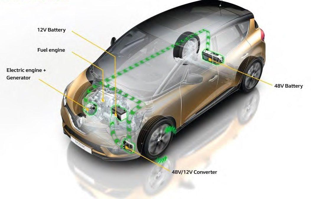 Nieuwe Renault Scenic met Hybrid Assist