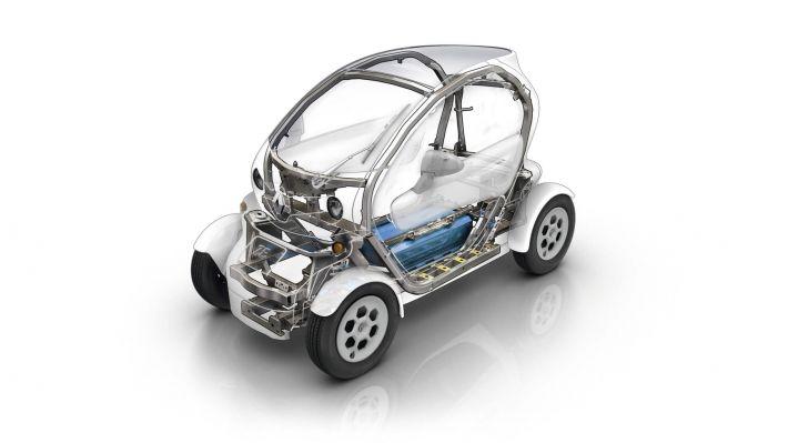 Renault Twizy Overzicht Materiaal